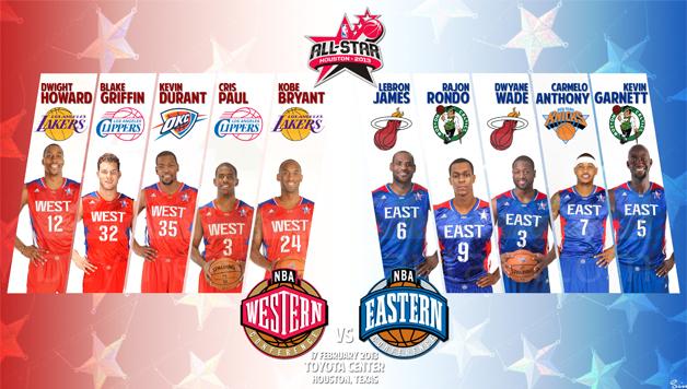 bbva nba all star celebrity game tickets
